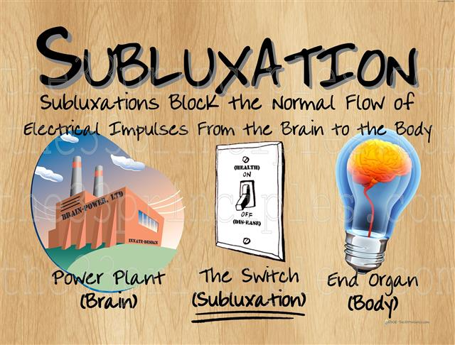Simple Explanation of Subluxation